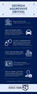 Georgia Aggressive Driving Infographic